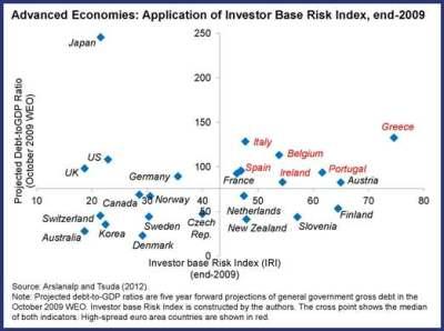 ENG.Chart2