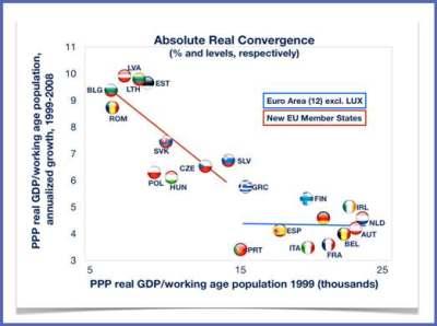 Shafik EUR blog.figure 3