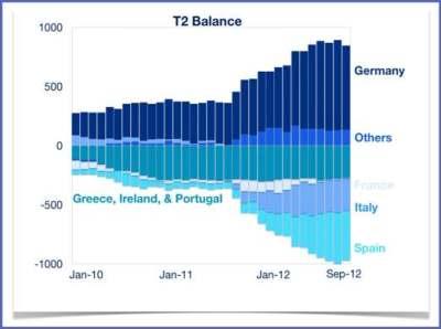 Shafik EUR blog.figure 4