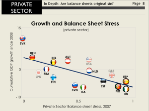 Private Sector Growth and Balance Sheet Stress
