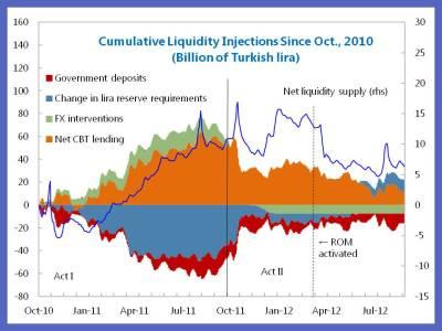 Liquidity Chart JY