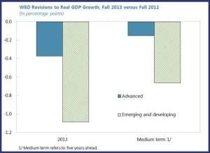 Chart Deceleration Incidence.final