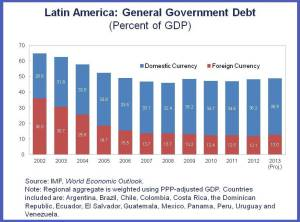 Werner Latam Fiscal Blog Dec 2013 1