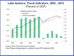 Werner Latam Fiscal Blog Dec 2013 2
