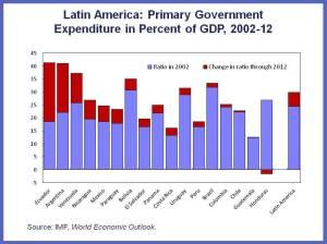 Werner Latam Fiscal Blog Dec 2013 3