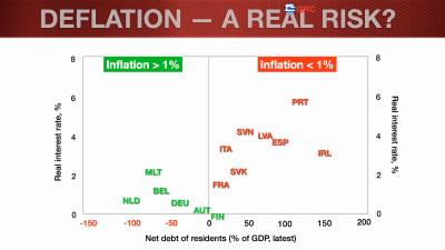 EUR Update_Feb2014_Deflation Blog.007
