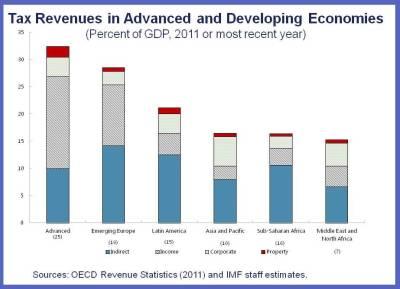 FAD Inequality 2