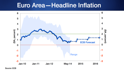 QE Blog-2.001
