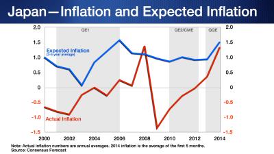 QE Blog-2.009
