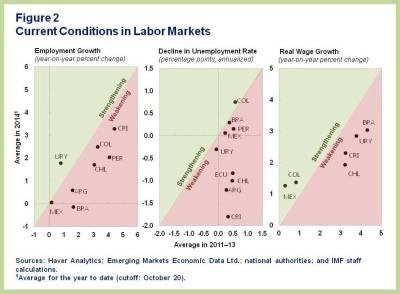 ENG.WHD REO Fall.Chart 2