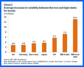 GFSR Chap1-Dev&EMs.chart 2
