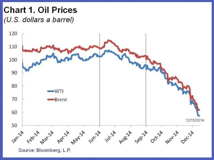 Image result for 2014 oil crisis