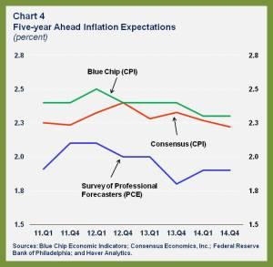 WHD.US Falling Yields.chart 4