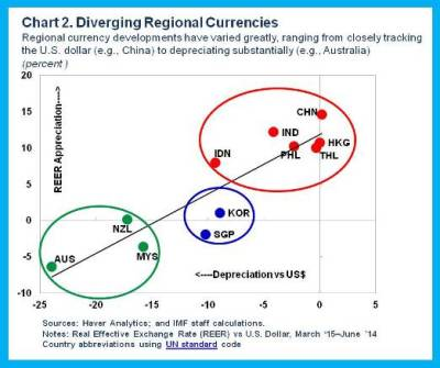 Asia Central Banking-Multi Track Central Banking_2