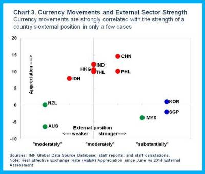 Asia Central Banking-Multi Track Central Banking_3