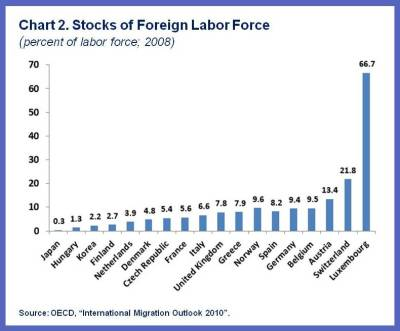 APD Blog.JapanLabor.chart2