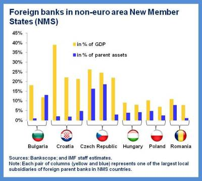 EUR banking union.chart.rev