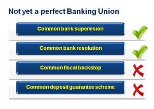EUR banking union.figure 1rev