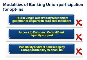 EUR banking union.figure 2rev