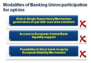 EUR banking union.figure 2rev