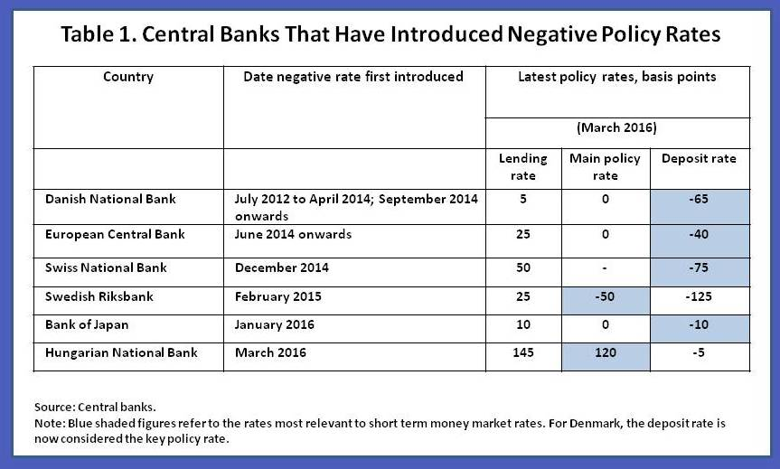 The Broader View: The Positive Effects of Negative Nominal