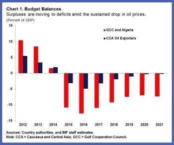 Oil.chart1.jpg