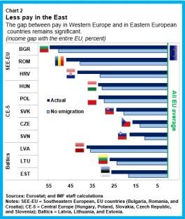 Emigration.chart2