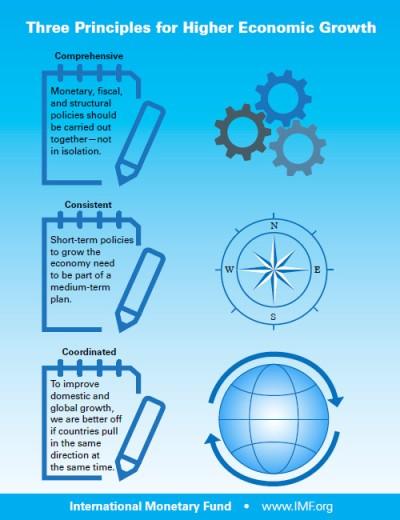 3cs-infographic_final