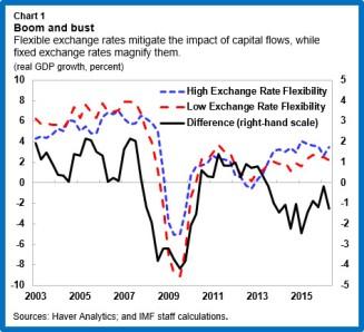 eur-excratesreg-chart1