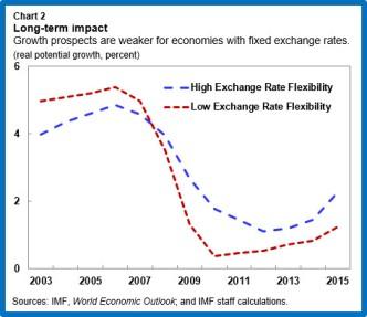 eur-excratesreg-chart2