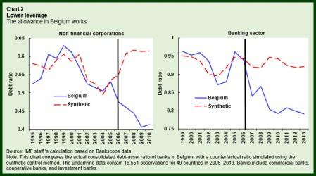 fad-taxdebt-chart2