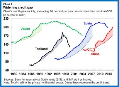 china-corpdebt-chart