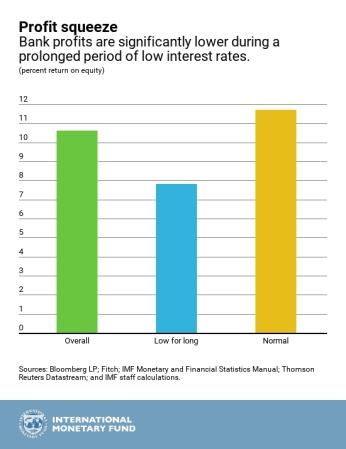 IMF.GFSRApr2017.chart1