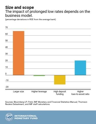 IMF.GFSRApr2017.chart2