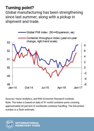 IMF_G20_chart1