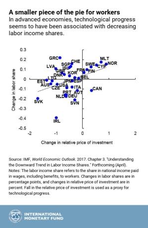 IMF_G20_chart2