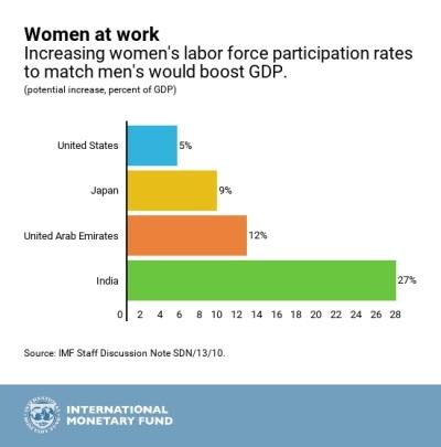 mf-womenwork_chart